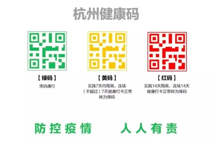 Health QR code in China