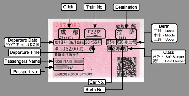 Tibet Train Ticket Sample
